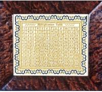 Multiplication Table Sampler circa 1825-30 - Silk Floss Kit
